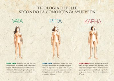 tipologia pelle